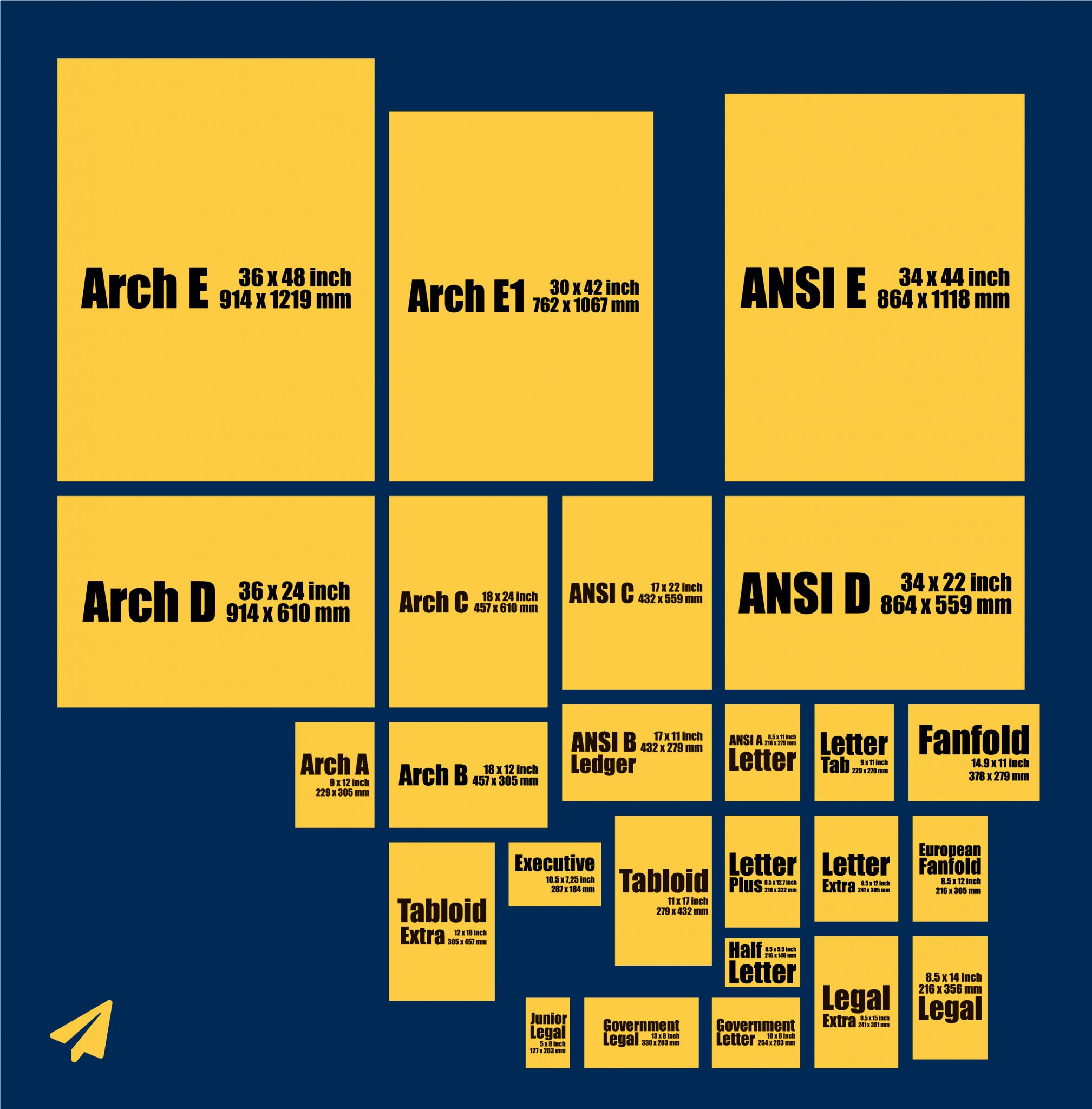 American paper sizes